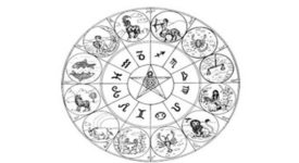 mandala astrology