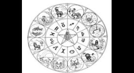 mandala astrology